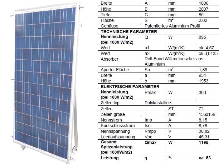 Hybrid PV Kollektor